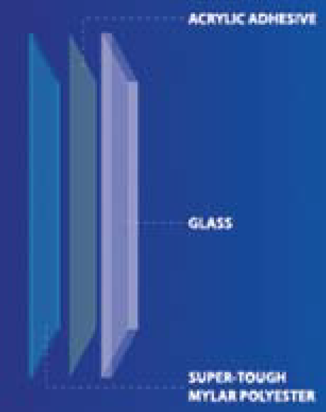 Glass Protection System